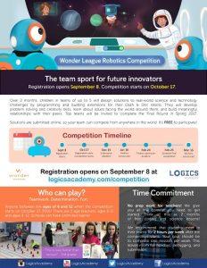 Wonder League Robotics Competition Button